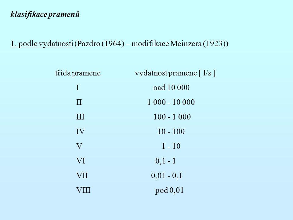 klasifikace pramenů 1. podle vydatnosti (Pazdro (1964) – modifikace Meinzera (1923)) třída pramene vydatnost pramene [ l/s ]